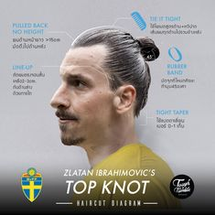 Ibrahimovic+Top Knot+Haircut Diagram