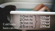 bath, ana, and calories image