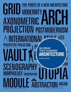 100 Ideas That Changed Architecture | Brain Pickings