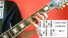 Major Scale (2 patterns) F IONIAN MODE - F JÔNICO - For guitar FAST LESS...