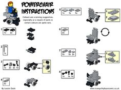 Powerchair Instructions | Design ('though not colour scheme)… | Flickr