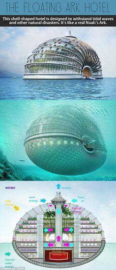 Floating Ark Hotel, China