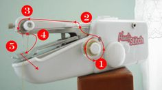 Diagram - How to thread Handy Stitch hand held sewing machine