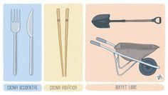 #Humor Instrumentos para comer según cocina