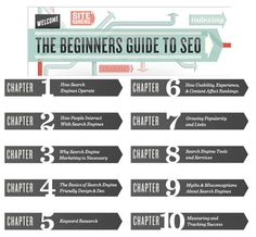 New to SEO? Looking for higher rankings and traffic through Search Engine Optimization? The Beginner's Guide to SEO has been read over 10 million times. Social Media Digital Marketing, Seo Marketing, Marketing Ideas, Online Campaign, Seo For Beginners, Seo Ranking, Best Seo Services, Seo Keywords, Seo Agency