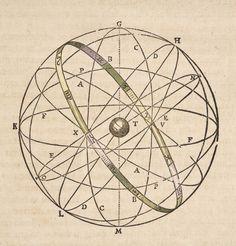 Johannes Blaeu | Atlas maior, siue, Cosmographia Blauiana. Volume 1 (1662) / Sacred Geometry <3