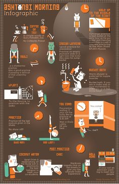 "Ashtanga Yoga Morning (Infographic) ~ love it! ""no coffee, no prana!"" :)"