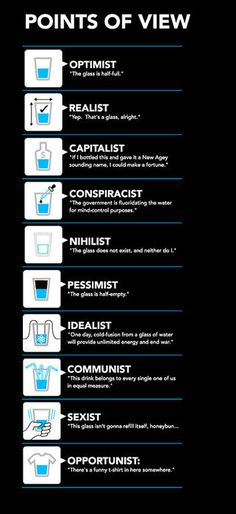 Psychology infographic and charts Psychology : Which one are you? Infographic Description Psychology : Which one are you? Writing Tips, Writing Prompts, Self Improvement, Life Lessons, Fun Facts, Coaching, Knowledge, Language, Thoughts