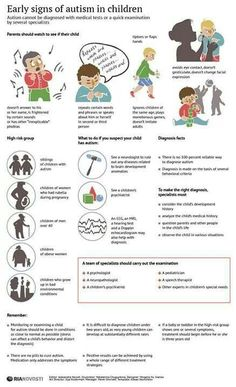 Early signs of Autism. Minus bad environment, studies in May stated it was a genetically passed on gene, not to do with environment