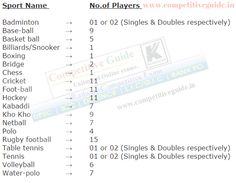 You can find list of Sport Names with Number of Players. Click here  for other important Sp...