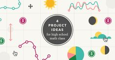 Math projects - specifically for high school math.  Great ideas (PBL)