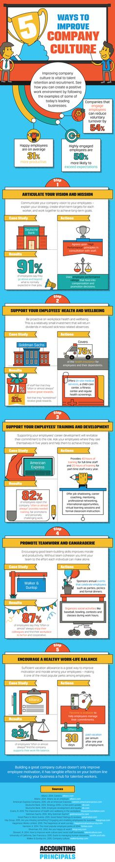 5 Ways to Improve Company Culture #infographic #business #CompanyCulture