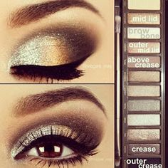 Urban Decay Naked palette ..love how this gives instructions on which colors to use to create this look! beautiful!
