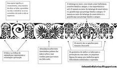 maori signoficado de cada um - Pesquisa Google