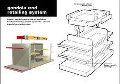 kramp Shelves, Shopping, Home Decor, Shelving, Decoration Home, Room Decor, Shelf, Planks, Interior Decorating