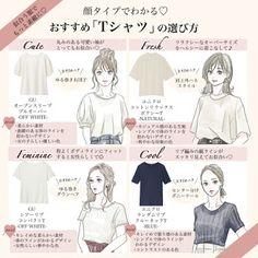 White T, Off White, Modern Outfits, Japanese Fashion, Fashion Sketches, Personal Style, Feminine, Author, Memes