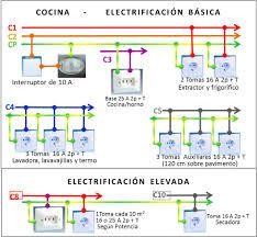 Resultado de imagen para plano electrico vivienda altura enchufes