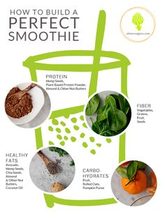 How to Build a Perfect Smoothie from @Oh My Veggies