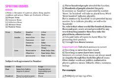 Ssc Chsl English Study Material Pdf