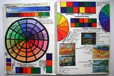Creative and explorative pages (GCSE workbook pages 2011 Sketchbook Layout, Gcse Art Sketchbook, Sketchbook Inspiration, Sketchbook Ideas, Arte Gcse, Formal Elements Of Art, Art Alevel, Art Basics, Art Worksheets