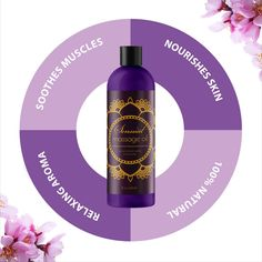 This is an essential oil made by Honeydew, which is an American company. The company produced a high-quality oil that exceeds all the GMP standards set. The company boasts a high reputation on the effectiveness of its products. ##Sensual_Massage_Oil #Lavender_Almond_Oil_and_Jojoba #Lavender_essential_oils #Essential_Oil_for_Skin #Best_Lavender_Essential_Oil_for_Skin #Best_beauty_tips #best_tips_for_beauty #cute_face_skin Plant Therapy Essential Oils, Essential Oils For Skin, Best Hyaluronic Acid Serum, Lavender Benefits, Oil For Dry Skin, Massage Oil, Massage Therapy, Almond, Carrier Oils