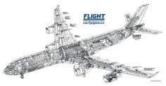 Airbus A340-300 cutaway drawing
