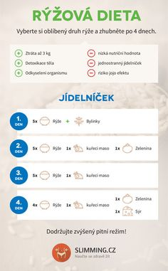Rýžová dieta - pozitiva, negativa, principy a jídelníček Health Eating, Diet Tips, Food Hacks, Healthy Life, Detox, Life Hacks, Health Fitness, Weight Loss, Healthy Recipes