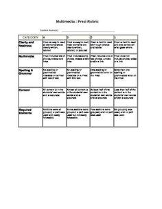 Pronunciation oral presentation rubric high school