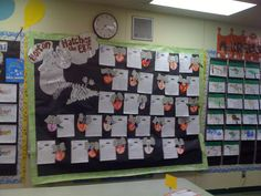 Horton Hatches an Egg bulletin board.  Letters to Dr. Seuss explain who should get the baby...lots of cute ideas for Dr. Seuss unit