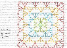 Resultado de imagen para crochet granny square pequeños