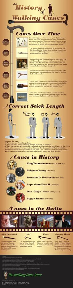 The History of Walking Canes Presented by The Walking Cane Store