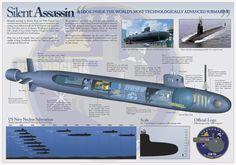 USS Virginia Class Submarine