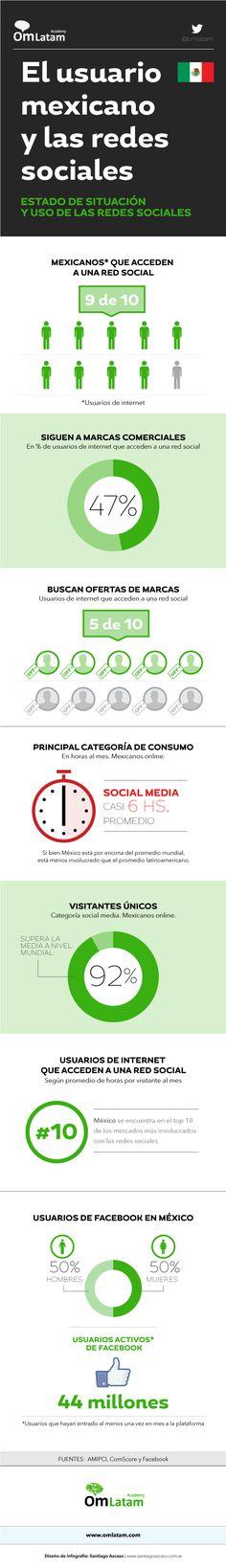 Redes Sociales en México #infografia