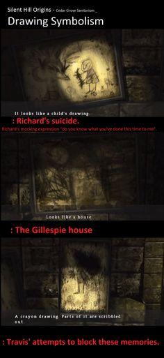Silent Hill Origins - Cedar Grove Sanitarium - Painting 10-12/12 - Symbolism #4 (Last)