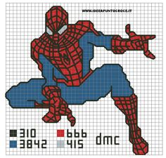 schema spiderman