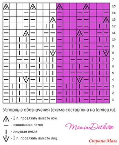 """Он-лайн разговор №2) Тема """" Шапочка спицами""""))) Шапочки """"Кубики-рубики"""""""