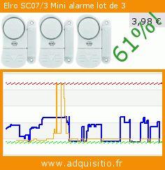 Elro SC07/3 Mini alarme lot de 3 (Outils et accessoires). Réduction de 61%! Prix actuel 3,98 €, l'ancien prix était de 10,12 €. https://www.adquisitio.fr/elro/sc073-mini-alarme-lot-3