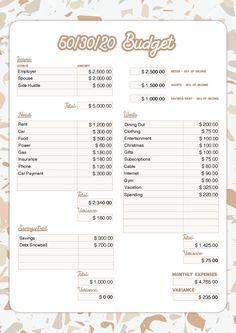 Budgeting Finances, Budgeting Tips, Money Tips, Money Saving Tips, Money Hacks, Money Budget, Planning Budget, Budget Planner, Budget Binder