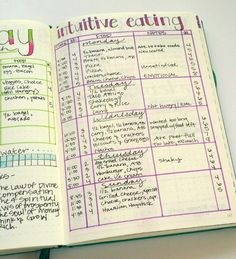 Ideas for tracking your health & fitness in your Bullet Journal!
