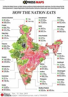 Vegetarianism as a percentage of population in India [590x839]