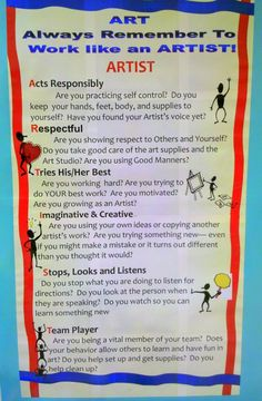 """Important questions to ask yourself in the Art Room""...modify to use with my elementary students...especially like the ""stop-look-listen"" point"