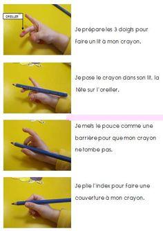 Résultats de recherche d'images pour « comment bien tenir son crayon »