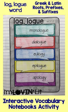 Greek and Latin Roots, Prefixes and Suffixes Foldables; Greek and Latin Roots Interactive Notebook Activity by Lovin' Lit Vocabulary Notebook, Social Studies Notebook, Teaching Vocabulary, Vocabulary Words, Prefixes And Suffixes, Interactive Journals, Root Words, Cvc Words, Word Study