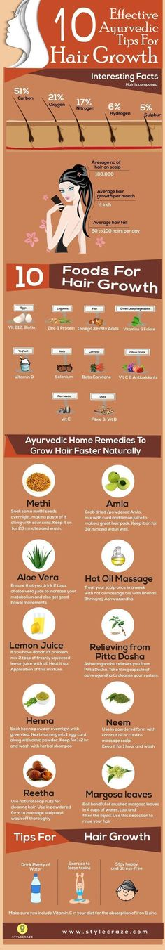 14 Effective Ayurvedic Tips For Hair Growth - Nothing works better than natural ingredients for hair growth and care! Our expert Zinnia gives you 10 effective ayurvedic home remedies for faster hair growth. Ayurvedic Home Remedies, Home Remedies For Hair, Hair Fall Remedy, Natural Remedies, Ayurvedic Hair Care, Hair Growth Tips, Hair Care Tips, Healthy Hair Growth, Grow Hair
