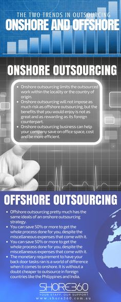 Learn the two important trends in outsourcing solutions, the onshore and offshore outsourcing. Human Resources, Philippines, Two By Two, Trends, Learning, Business, Report Cards, Studying, Teaching