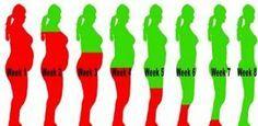 Πώς να αποβάλλετε το περιττό βάρος σας σε 8 εβδομάδες!