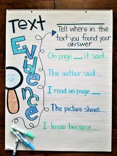 Text Evidence: Guided Reading Level K, Text evidence anchor chart Guided Reading Lessons, Guided Reading Levels, Teaching Reading, Reading Strategies, Cafe Strategies, Middle School Reading, Teaching Aids, Guided Math, Teaching Activities