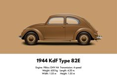 The one that started it all: Der KdF Wagen is the first version of the Beetle to be mass-produced.  As the war raged on, the handful of civilian models being produced slowed to a trickle as mi...
