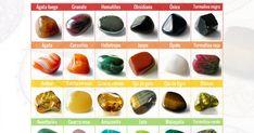 tabla de cristales-brujula de cristal.pdf