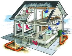 Passive House (Passivhaus in German) - Zero Carbon Housing will be achieved by additionally reducing the electricity demand and alternative means of supply.